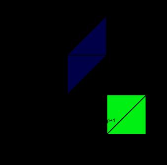 lexisdiagramfig2