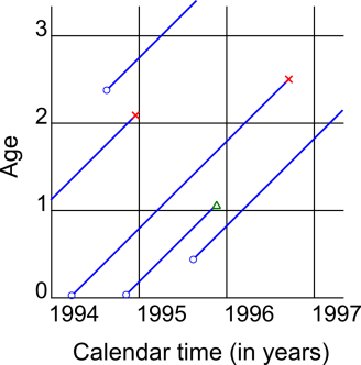 lexisdiagramfigure1-e1366755231393